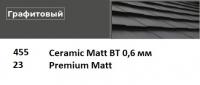 Плоский лист SSAB Green Coat Premium Matt 1,25 м.* 2 м.* 0,5 мм.